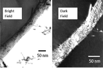 Analysis of dislocation walls in AISI 316L . The alloy was strained at 0.09. at T= 1000°C  and at 0.006 s-1 a strain rate