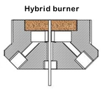 Bruciatore ibrido