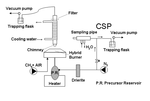 L'apparato sperimentale e due sistemi di prelievo delle nano polveri