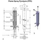 L'ugello per la formazione dello spray